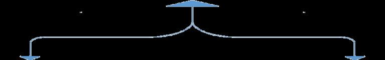 Three blue arrows